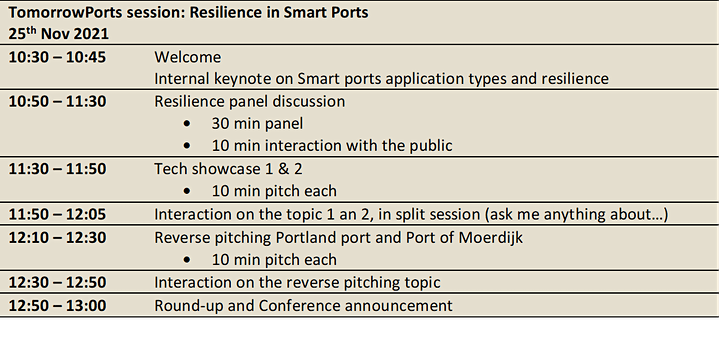 TomorrowPorts connect session: Building resilience in smart ports image