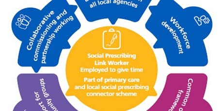 Getting to know social prescribing – How? What? Why? Part 3 tickets
