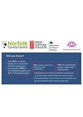 Breckland Employability Training for Employers: Awareness of Autism tickets