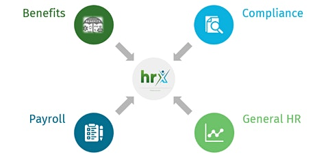 HR Year End Review and Beyond: An HRx Services Presentation tickets
