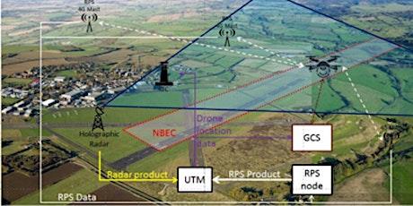 NBEC: National Beyond Visual Line of Sight Corridor for safe UAV operations tickets