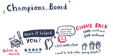 Evaluating the Impact of Champions Boards with Research Scotland tickets