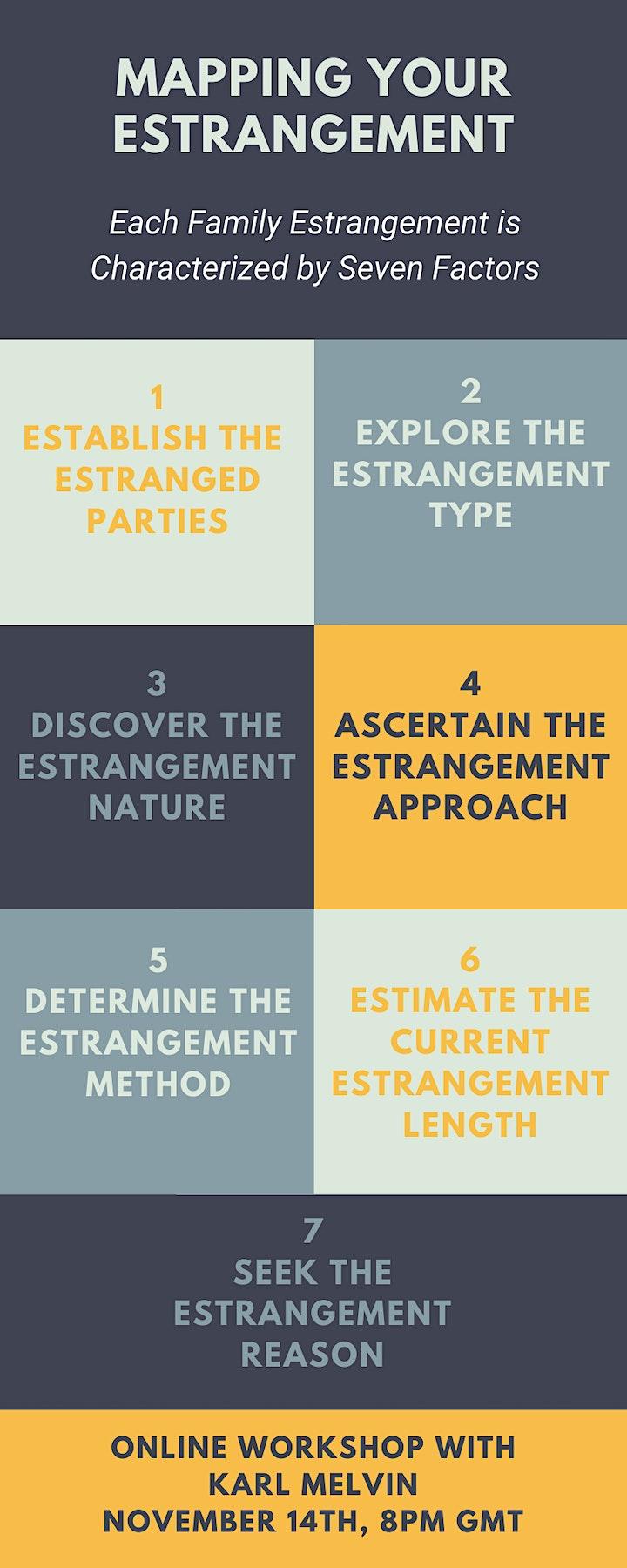 Mapping Your Estrangement: Making Sense of Family Estrangement image
