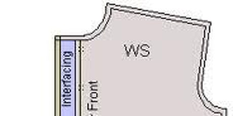 WTH is interfacing and understitching?+ tickets