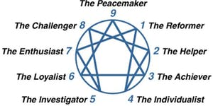 Enneagram - Motivations and Heart Longings