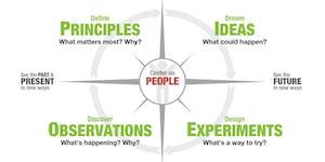 Innovators' Compass, Talk & Workshop