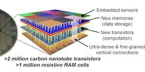 Transforming Nanodevices to Nanosystems - Max Shulaker