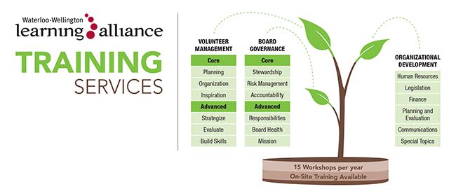 Human Resource Stewardship for Non-Profit Boa