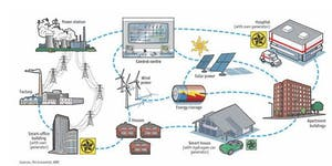 Solar Austin Happy Hour: Perspectives on Utilities -...