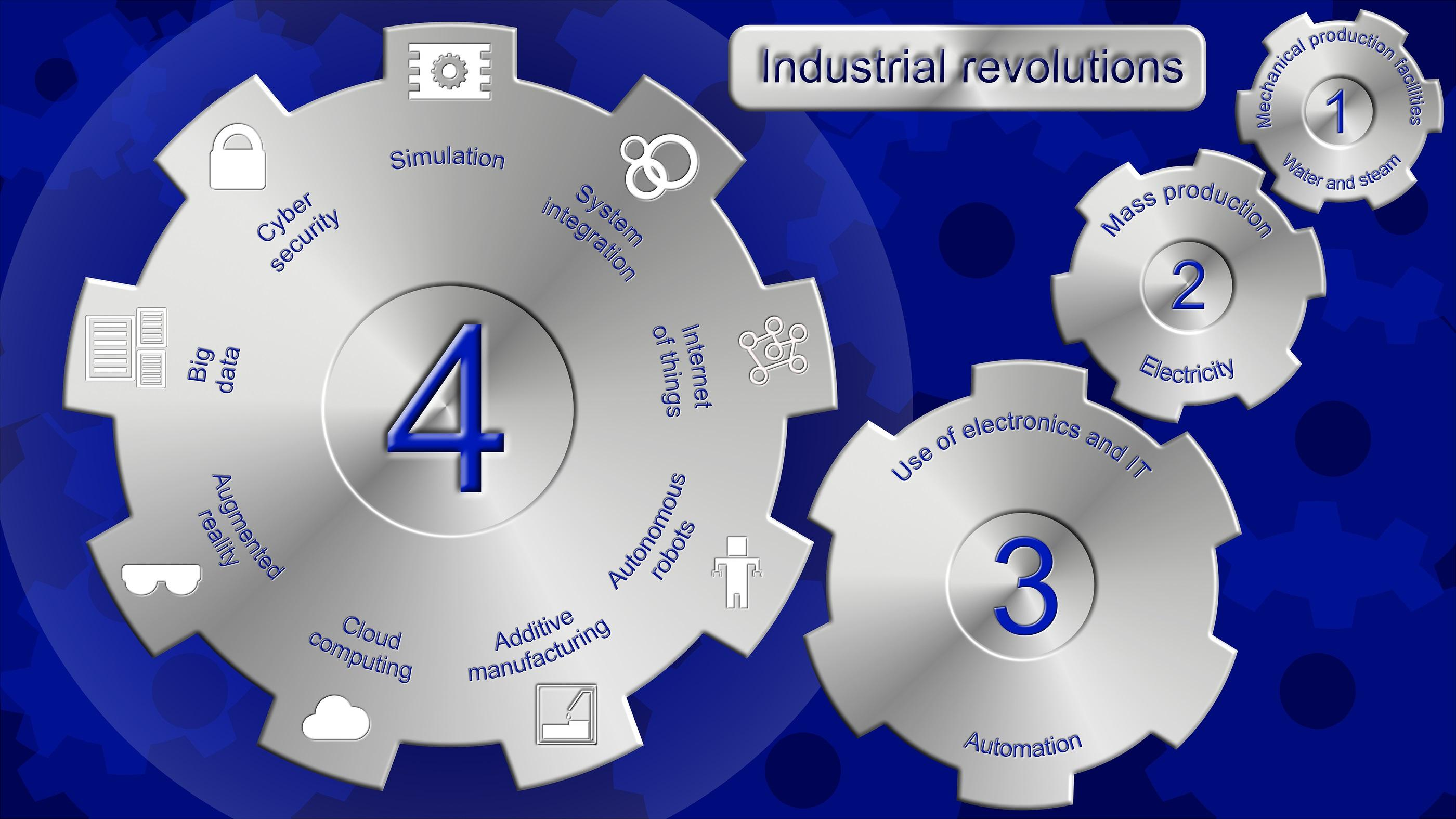CPCA Industry 4.0 Conference