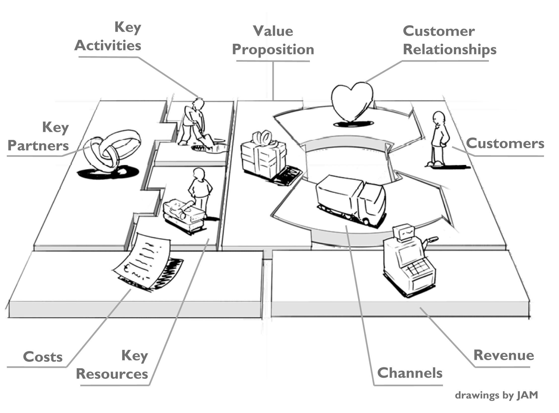 "Plan ""It"" Seattle: VBOC's Small Business ""It"""