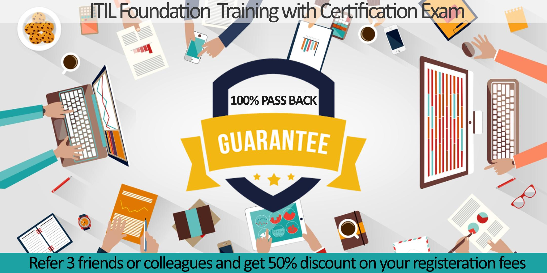 ITIL® Foundation Certification Training in To