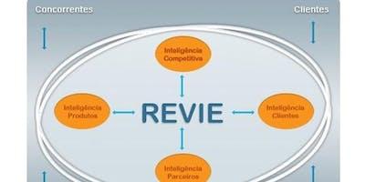 Inteligência Competitiva na Prática - Avançado