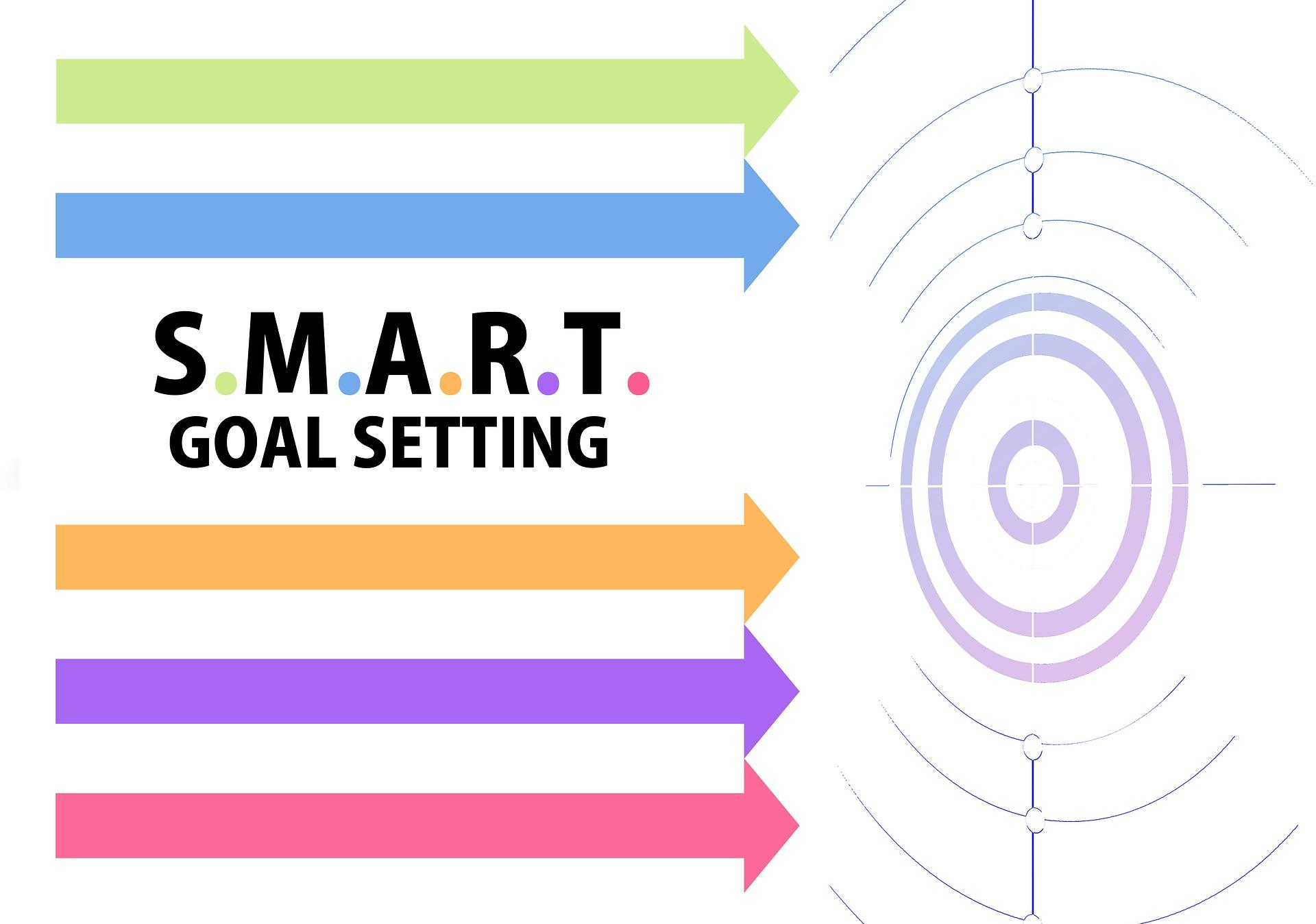 HR Lunch & Learn: Goal Setting - Are Your Emp
