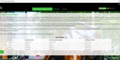 learn trading, investing using papertradecontest.us at frys electronic