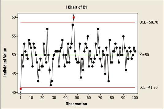 Understanding Cannabis Laboratory Results