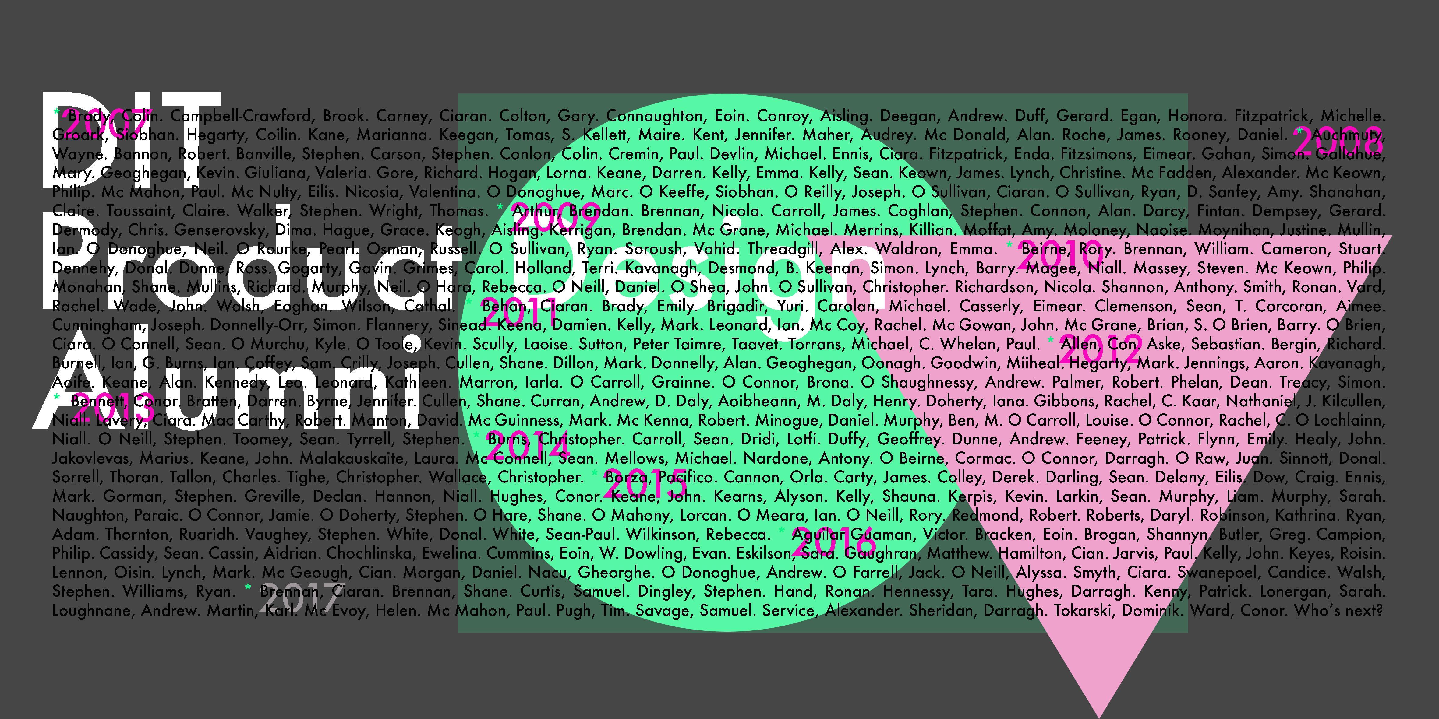 DIT Product Design Alumni Reunion; Celebratin