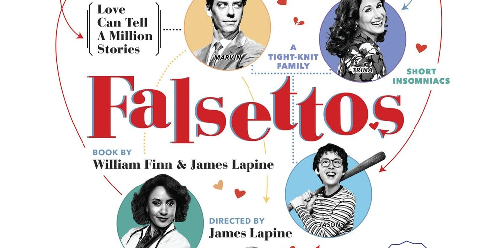 an examination of the book falsettos by william finn and james lapine Below are reproductions of reviews i wrote of the first two films in 2004 in january 2004, i revisited before sunrise for the first time since knowing there was a sequel in the works – nine.
