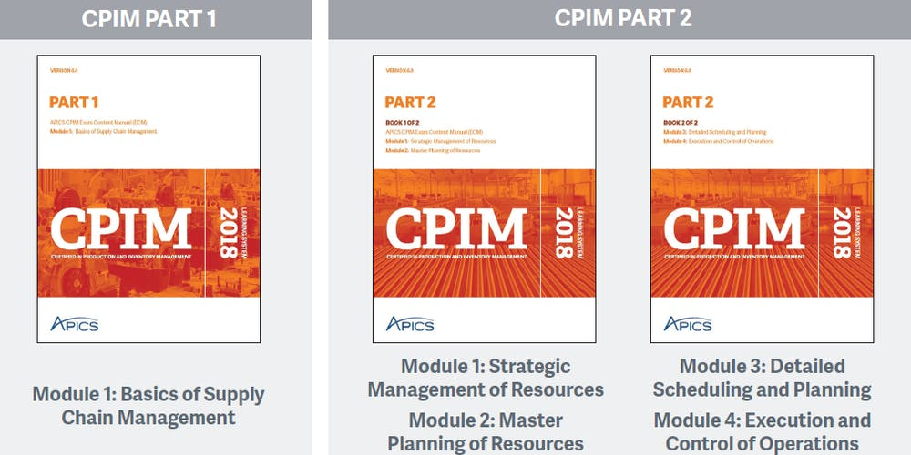 Apics New Cpim Part 2 Master Instructor Led Training 4 In 1
