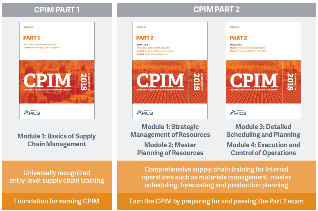 APICS.sg New CPIM Part-2 master instructor-led training (4-in-1, including MPR, DSP, ECO, SMR)