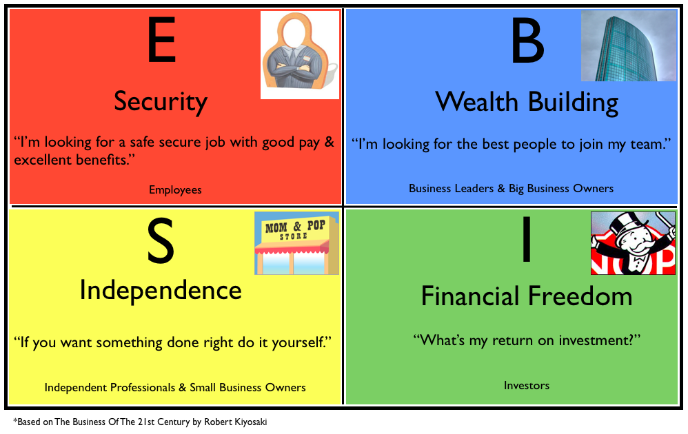 LI - Building Wealth Through Real Estate and