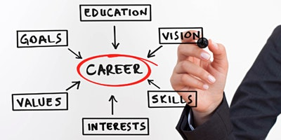 Optimizing Yourself – A Practical Career Development Panel