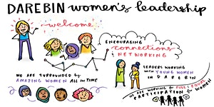 Women's Leadership Networking Event