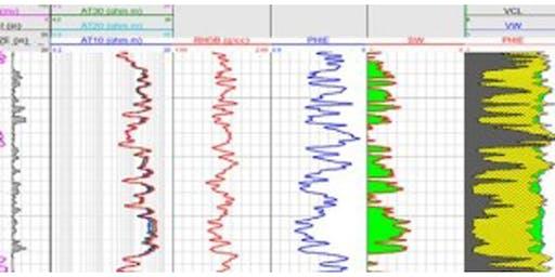 Advanced Petrophysics and Formation Evaluation: Kuala Lumpur