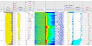 Nuclear Magnetic Resonance Petrophysics: Kuala Lumpur