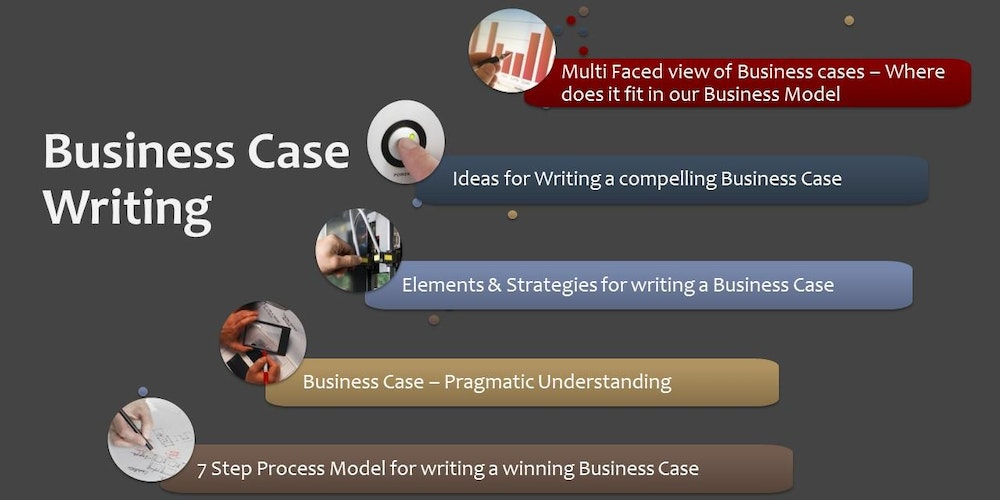 tips writing business case studies Use this site to write, learn to write, take writing classes, and access resources for writing teachers writing@csu writing in business writing in engineering.