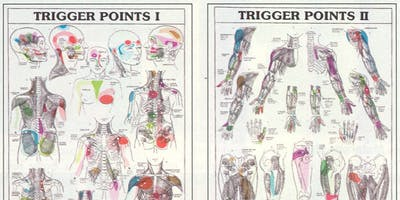 Points gâchettes (trigger points)