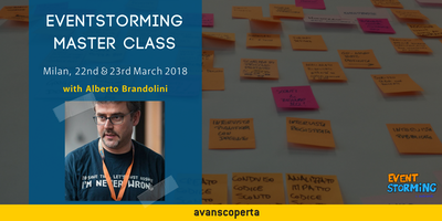EventStorming Master Class Milan