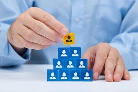 Strategic Leadership for HR Managers Symposium