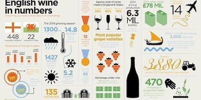 Let's Speak of Wine!