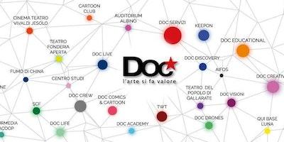 Il network DOC incontra Lecce