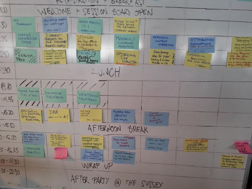 Measurecamp Amsterdam 2018