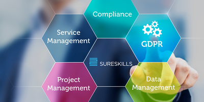 Service Management & Practical Demo of the First Steps to Address GDPR