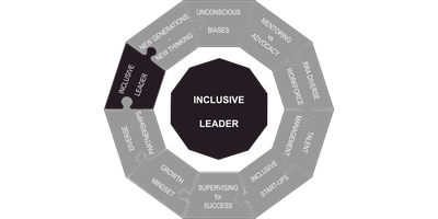 Diversity & Leadership: Transformational Leader