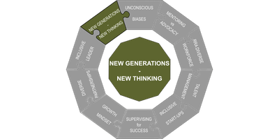 Diversity & Leadership: New Generations, New Thinking