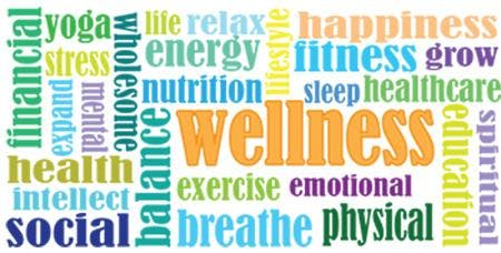 YOUR HEALTH IS YOUR WEALTH  - Natural Health
