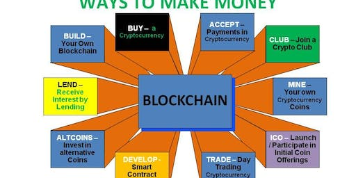 Bitcoin / Blockchain Training - How to Accumulate Bitcoins in 8 Months
