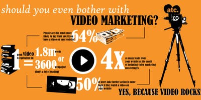 Grow your business through video marketing.