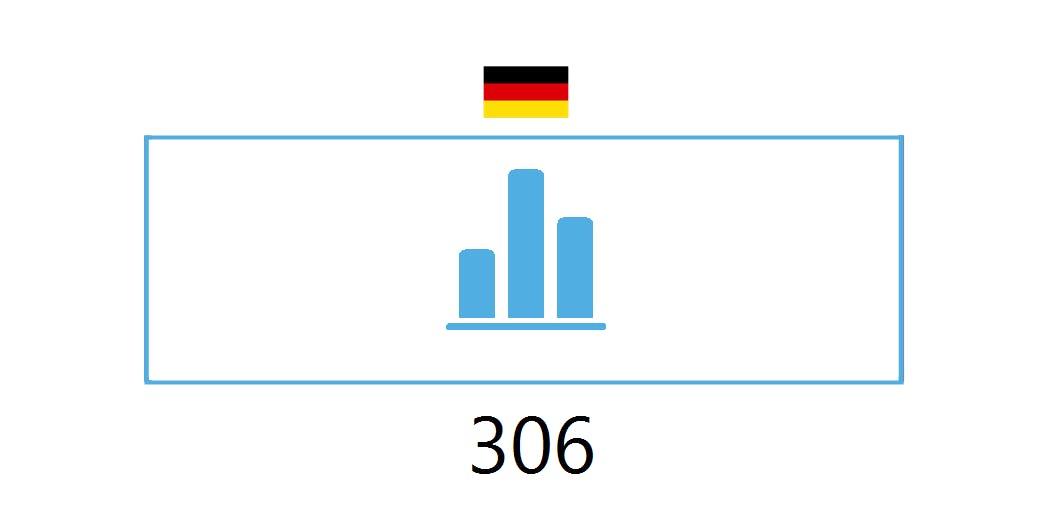 Jedox Report Professional Schulung (2 Tage) - Freiburg (de)