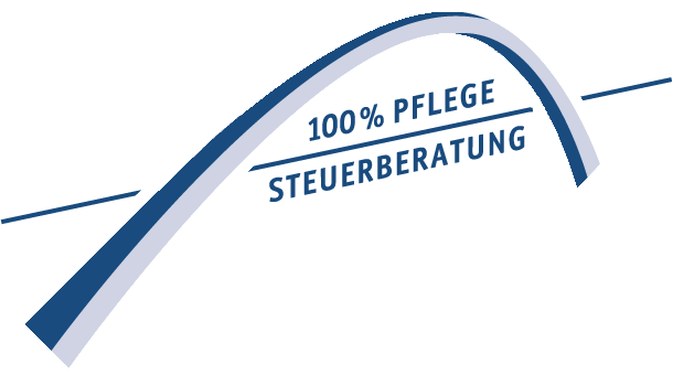 Seminar GmbH Umwandlung