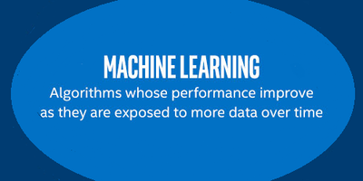 Seattle Machine Learning Training [June 23 - July 15, 2018] | IT Training | ML Training | Artificial Intelligence | Deep Learning