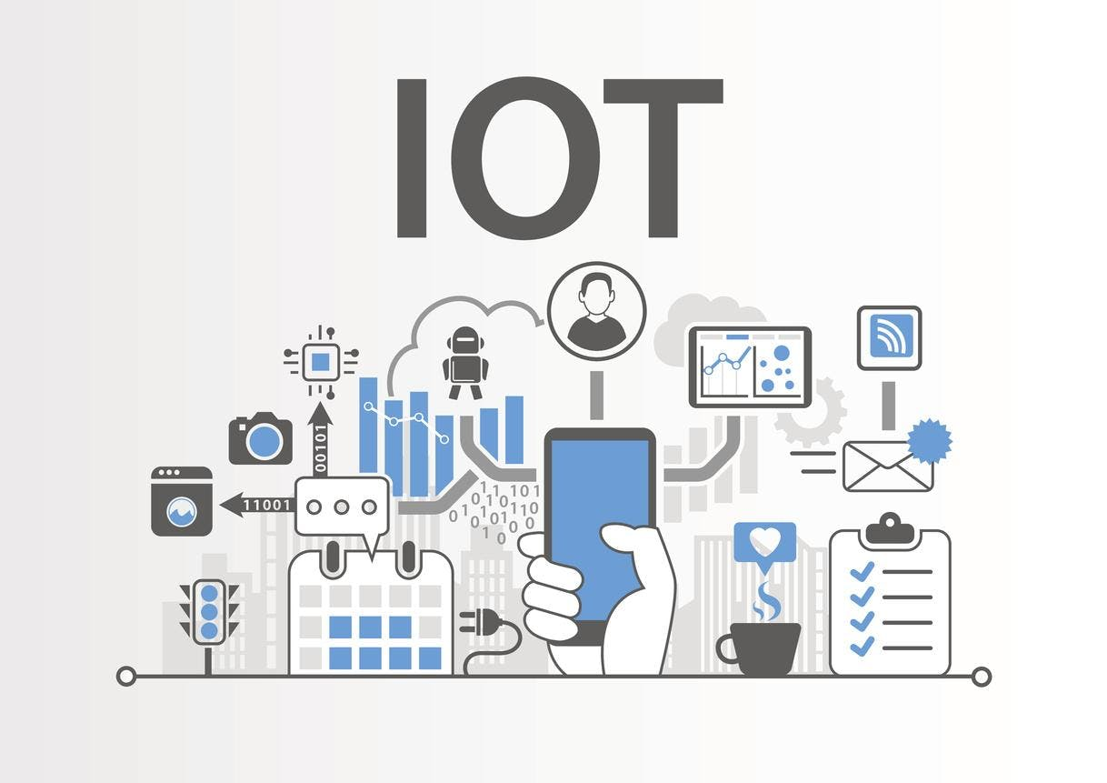 Develop a Successful Internet Of Things Tech Startup Today! Dublin