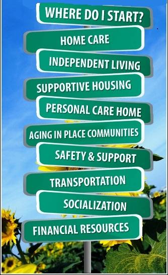Options for Care - Accessing a Long-Term Care