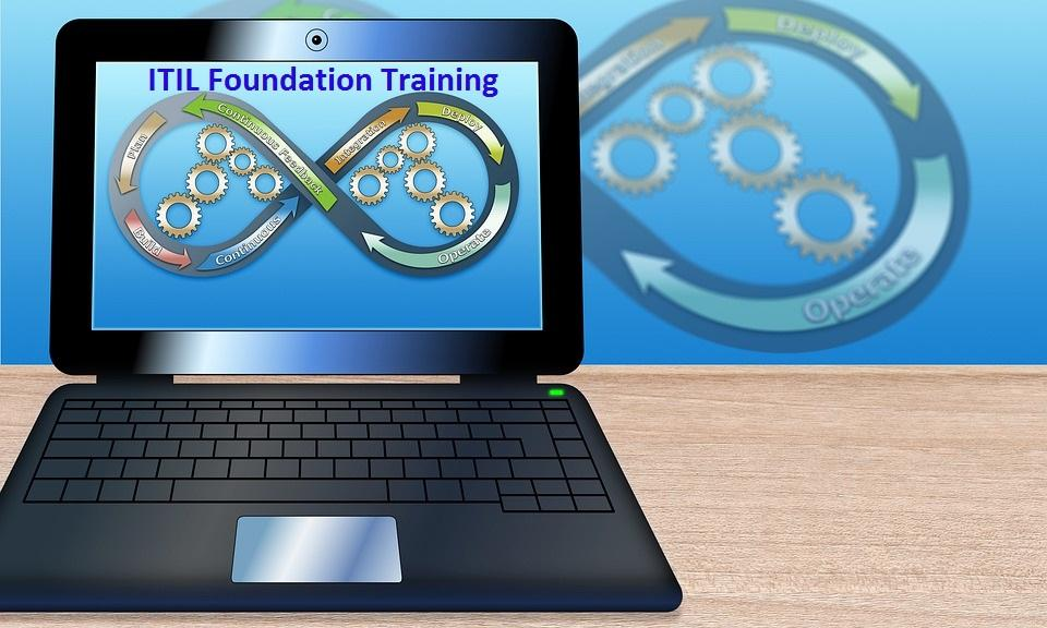 ITIL Foundation Classroom Training in Garland