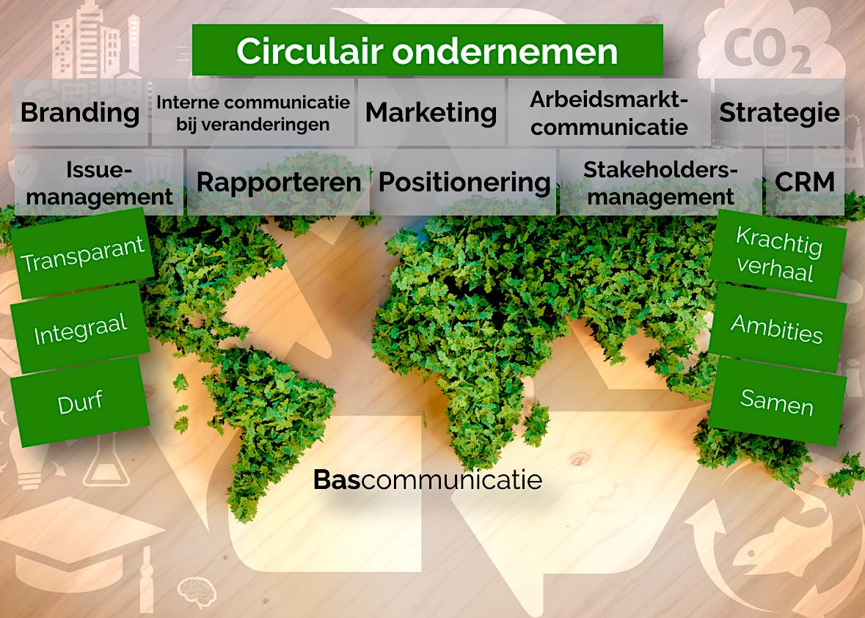 Circulaire Economie: taak voor communicatie &