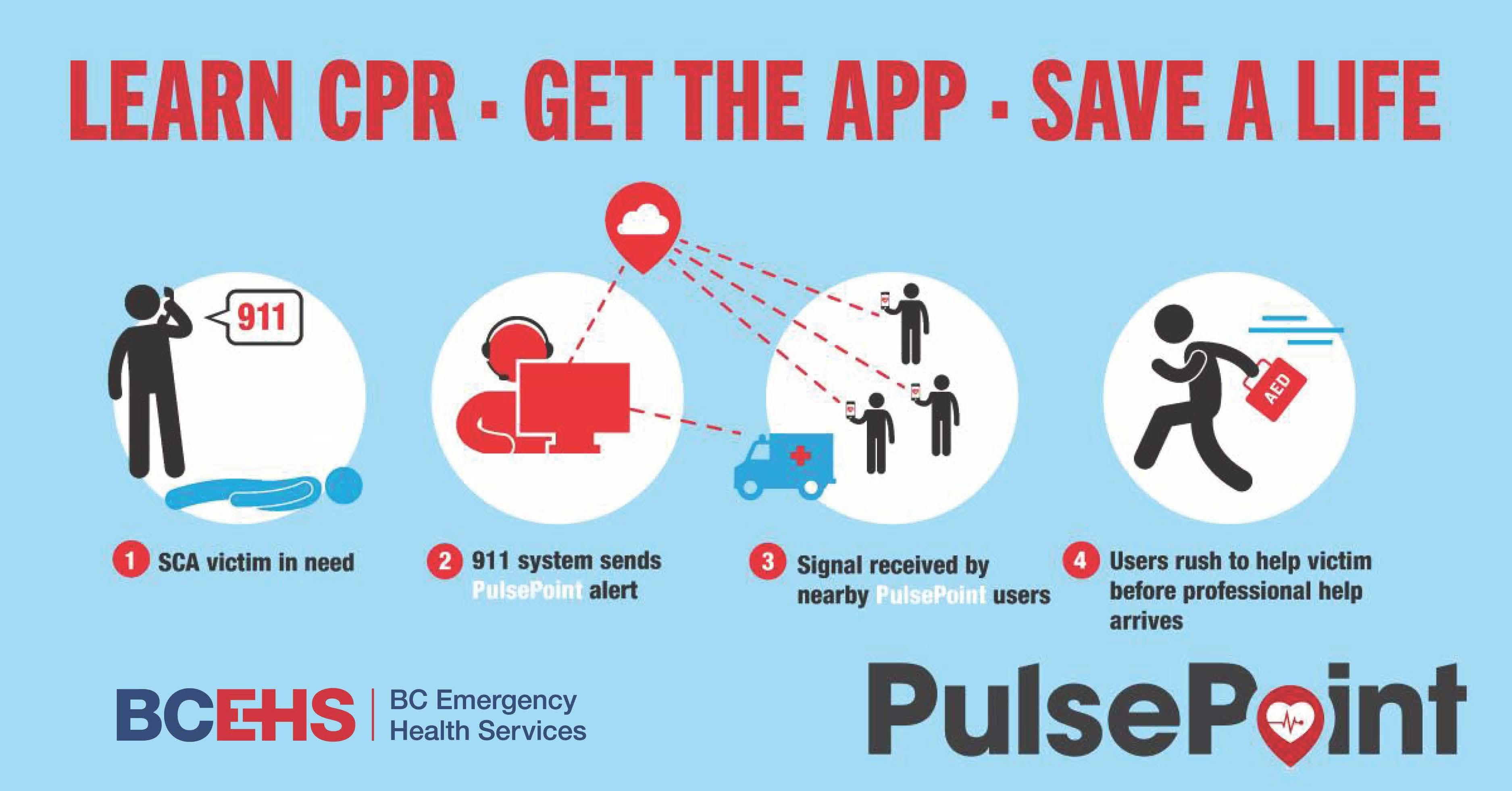 Be A Life Saver Free Hands Only Cpr And Aed Training 1 Jun 2018